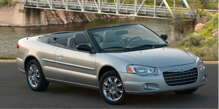 2006 Chrysler Sebring Convertible Limited Overview, Prices, Features ...