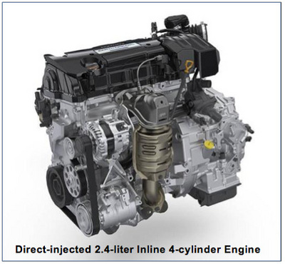 Honda Accord Powertrain