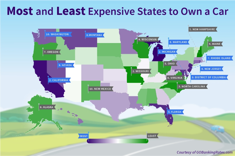 Least Cost To Own Cars