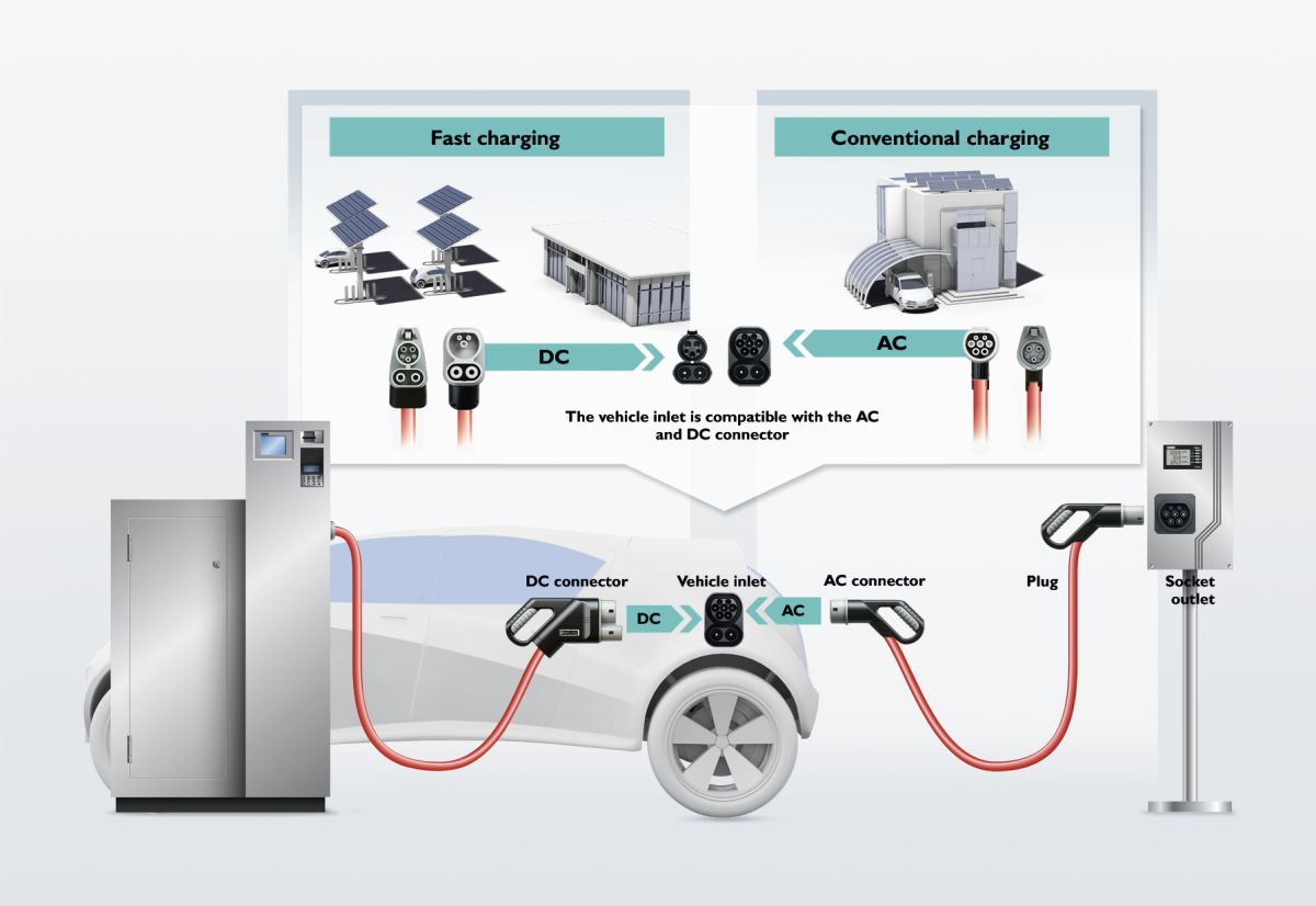 2017 Naias The Ev Charging System Of Tomorrow