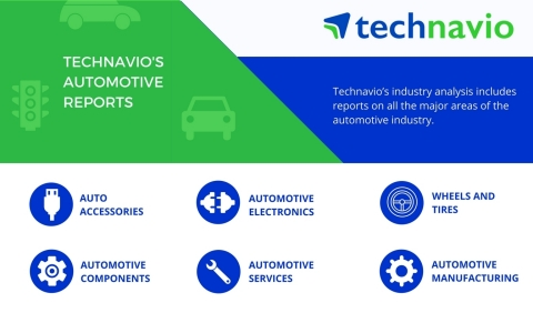 457374 automotive wiring harness testing market drivers and forecasts by technavio.1 lg automotive wiring harness testing market drivers and forecasts by