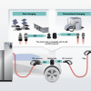 2017 NAIAS - The EV Charging System of Tomorrow