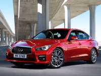 Car Review: 2017 Infiniti Q50 3.0t Sport AWD Review by Carey Russ
