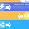 Infiniti Research Announces Top 5 Trends Impacting the Automotive Industry for 2017