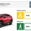 Mitsubishi Motors' Eclipse Cross Achieves 5-star Euro NCAP Safety Rating