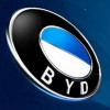 CHINA: BYD and Changan Automobile Launch Groundbreaking Battery Joint Venture