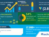 Luxury SUV Market 2020-2024 | Preference for Safety and Comfort to Boost Growth | Technavio