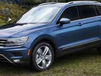 2020 VW Tiguan Review by Mark Fulmer