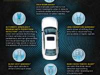 Nissan Technology Helps You Drive Safely