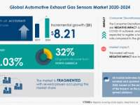 Global Automotive Exhaust Gas Sensors Market 2020-2024