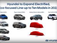 The Auto Channel- Hyundai to Expand Electrified, Eco-focused Line-up to Ten Models in 2022