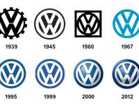 Volkswagen Wiki and Expert Reviews 1994-2021