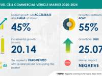 Fuel Cell Commercial Vehicle: COVID-19 to Negatively Impact Growth | Forecasting Strategies for New Normal | Technavio