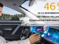 Continental Study Finds U.S. Respondents Prefer Driving Independence, Automated Driving Reservations Decreasing